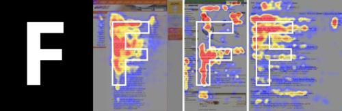F type eye tracking pattern
